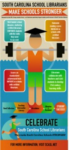 scasl_infographic